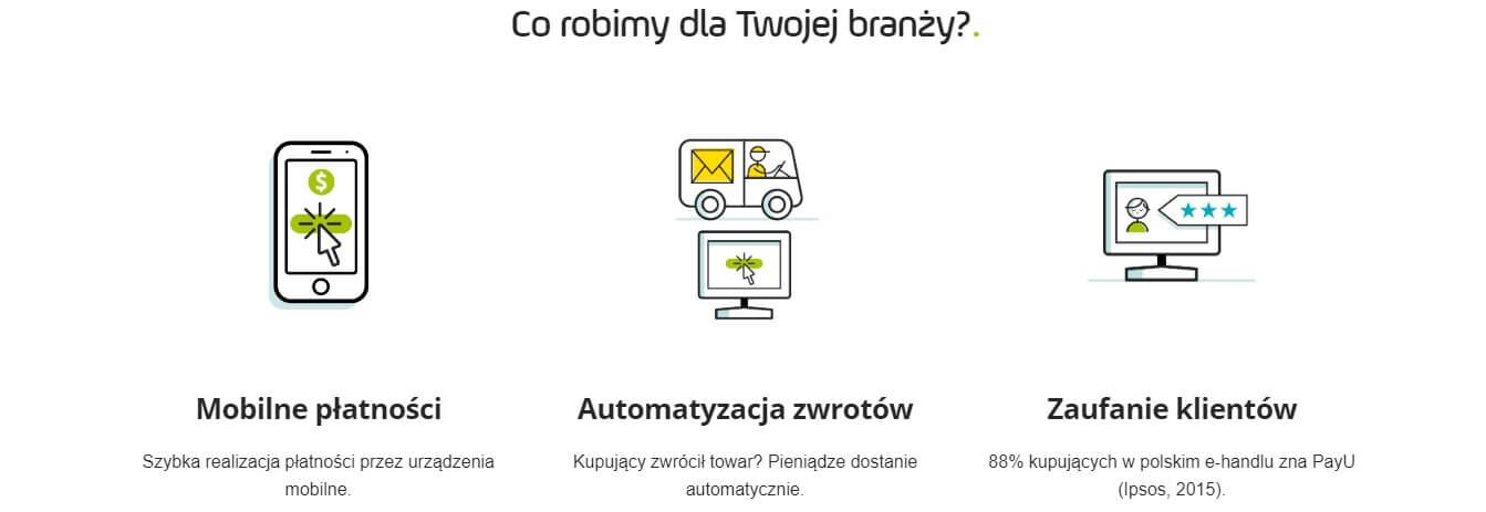 PayU vs Przelewy24 - baner ze strony PayU przedstawiający zalety oferty